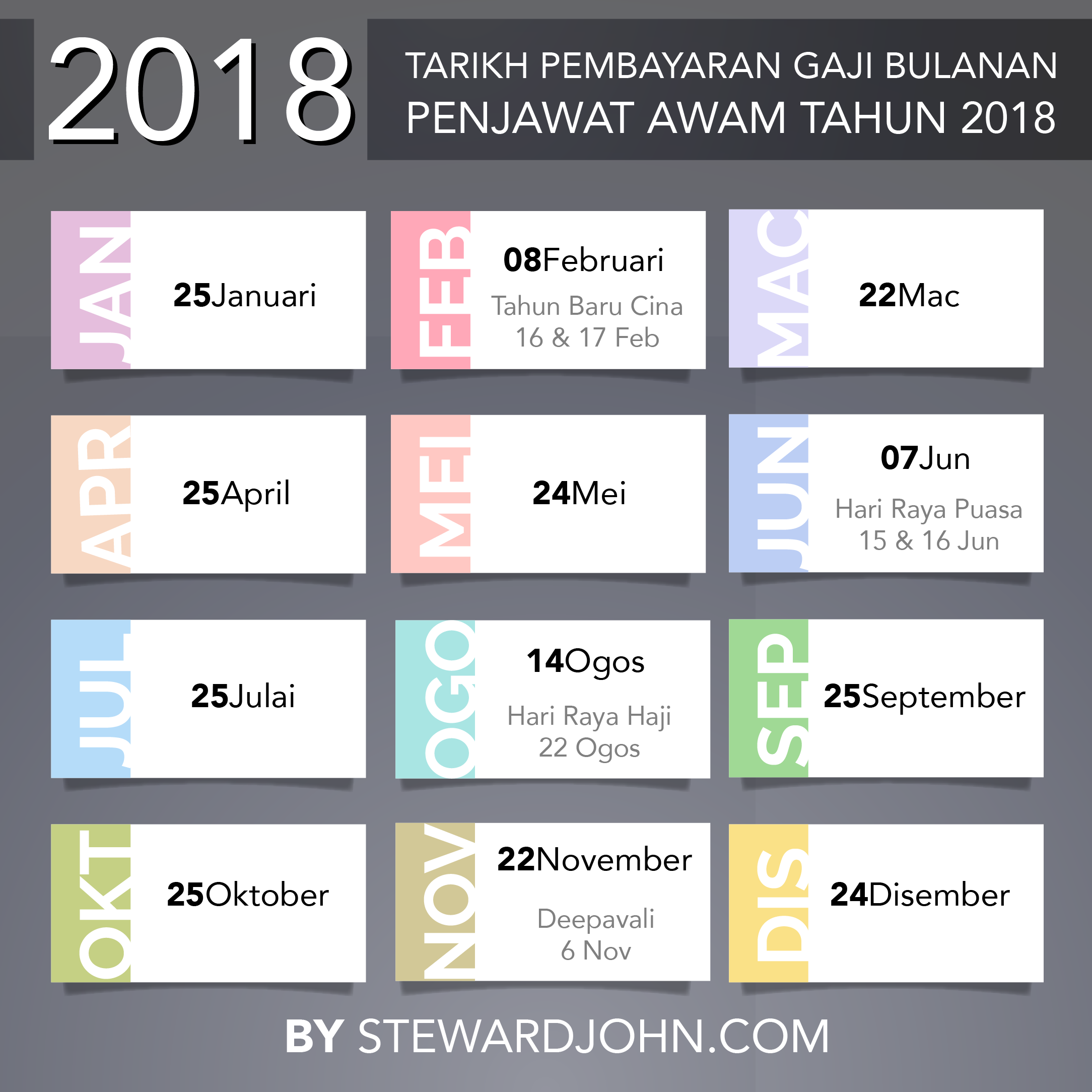 dates were according to calendar posted by accountant generals department of malaysia please refer to their official website for any changes or